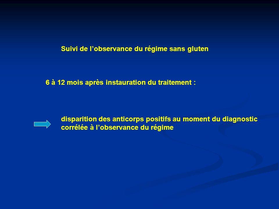 Suspicion clinique Pas de déficit connu en IgA Déficit connu en IgA IgA antitransglutaminase IgG antitransglutaminase ou IgG anti-endomysium Réévaluation du tableau clinique et de la présence de gluten dans lalimentation InfirmationConfirmation Déficit en IgA .