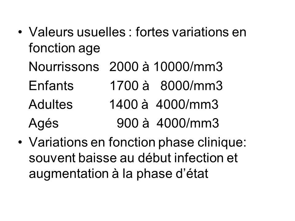 Regarder les valeurs absolues, pas les % le terme formule inversée ne veut rien dire 3000 GB/mm3: 30% PNN 70% Lympho = 900 PNN 2100 Lympho = Neutropénie 10000 GB/mm3: 30% PNN 70% Lympho = 3000 PNN 7000 Lympho = Hyperlymphocytose