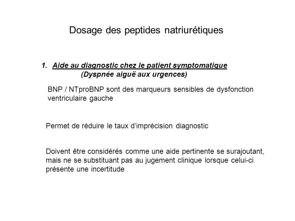 Dosage des peptides natriurétiques Limites : surtout existence dune zone grise