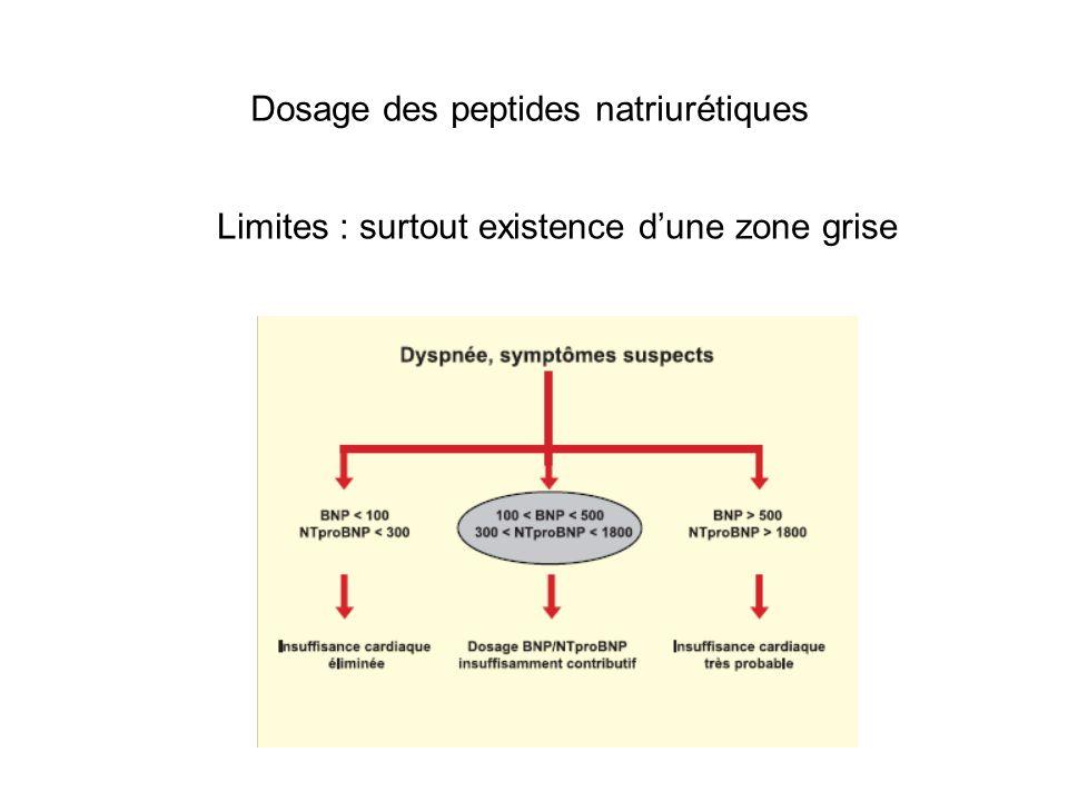 Dosage des peptides natriurétiques Limites : surtout existence dune zone grise, mais pour le NTproBNP seuils en fonction de lâge Forte probabilité dabsence IC Zone dincertitudeForte probabilité de présence IC BNP (pg/mL) < 100100 – 400> 400 NTproBNP (pg/mL) <300300 – 450 (< de 50 ans) 300 – 900 (de 50 à 75 ans) 300 – 1800 (> de 75 ans) > 450 (< de 50 ans) > 900 (de 50 à 75 ans) > 1800 (> de 75 ans) Seuils pour le diagnostic dune dyspnée aiguë aux urgences
