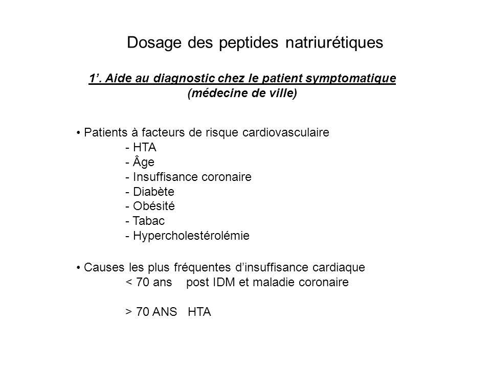 Dosage des peptides natriurétiques 1.