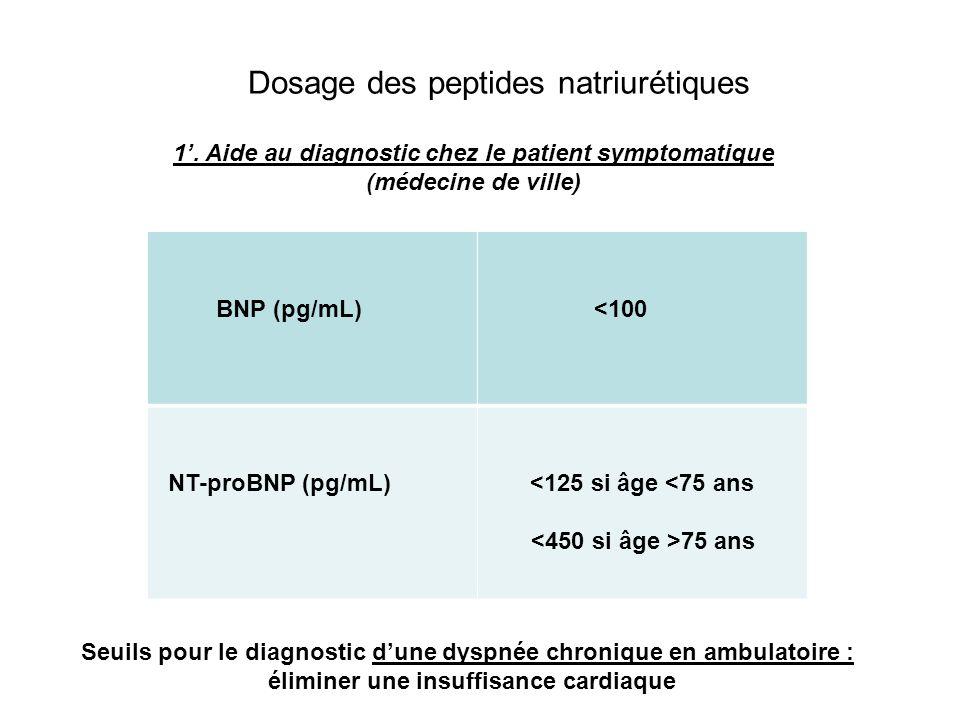 Le laboratoire du CH de Saverne privilégie le dosage du NTproBNP par rapport à celui du BNP.