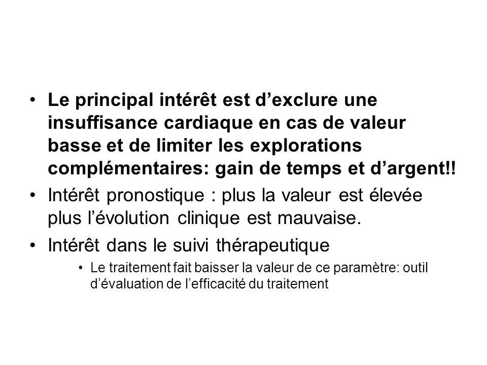 Intérêt de lévaluation du DFG (Débit de Filtration Glomérulaire) Quelle formule utiliser en 2010 ?