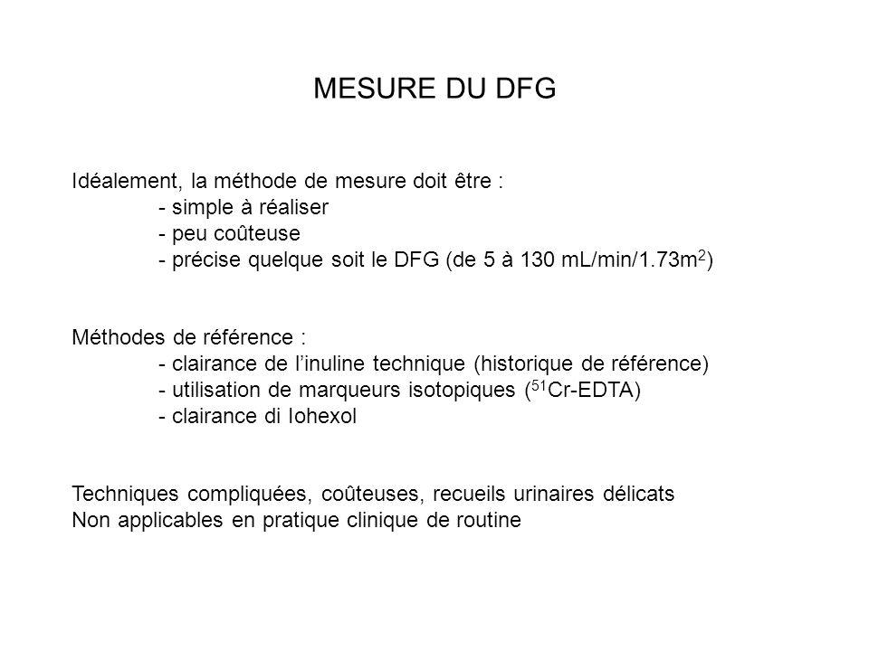 Méthode de mesure du DFG Créatininémie : marqueur très imparfait du DFG production endogène variable(dépend du sexe, âge, masse musculaire, race) dosage non encore totalement standardisé relation non linéaire entre créatininémie et DFG Ne peut être utilisé que comme alerte Clairance de la créatinine risque derreur lié au recueil des urines surestimation du DFG ( créatinine urinaire = filtration glomérulaire + sécrétion tubulaire) Cystatine C .