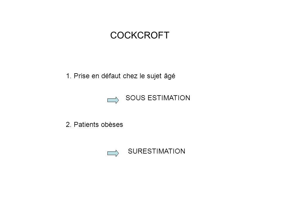MDRD simplifié 1.Plus juste chez le patient atteint de maladie rénale chronique connue 2.