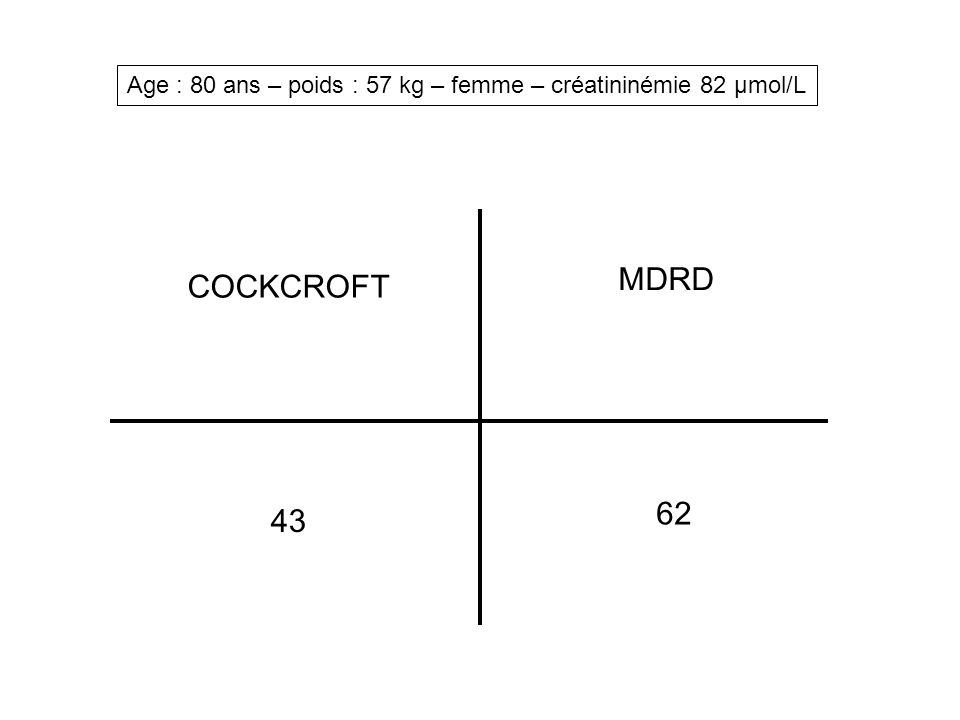 Age : 59 ans – poids : 123 kg – femme – créatininémie 200 µmol/L COCKCROFT MDRD 52 25