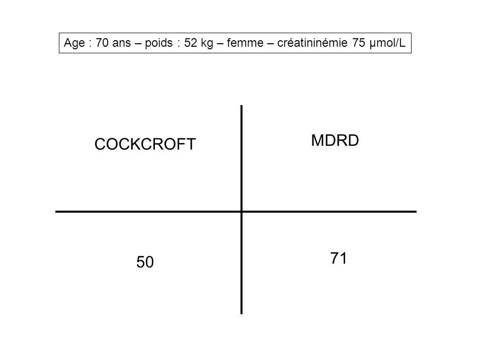 Age : 46 ans – poids :106 kg – homme – créatininémie 490 µmol/L COCKCROFT MDRD 25 12