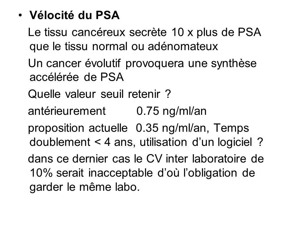 PSA libre Mauvaise concordance entre réactifs: C.V.