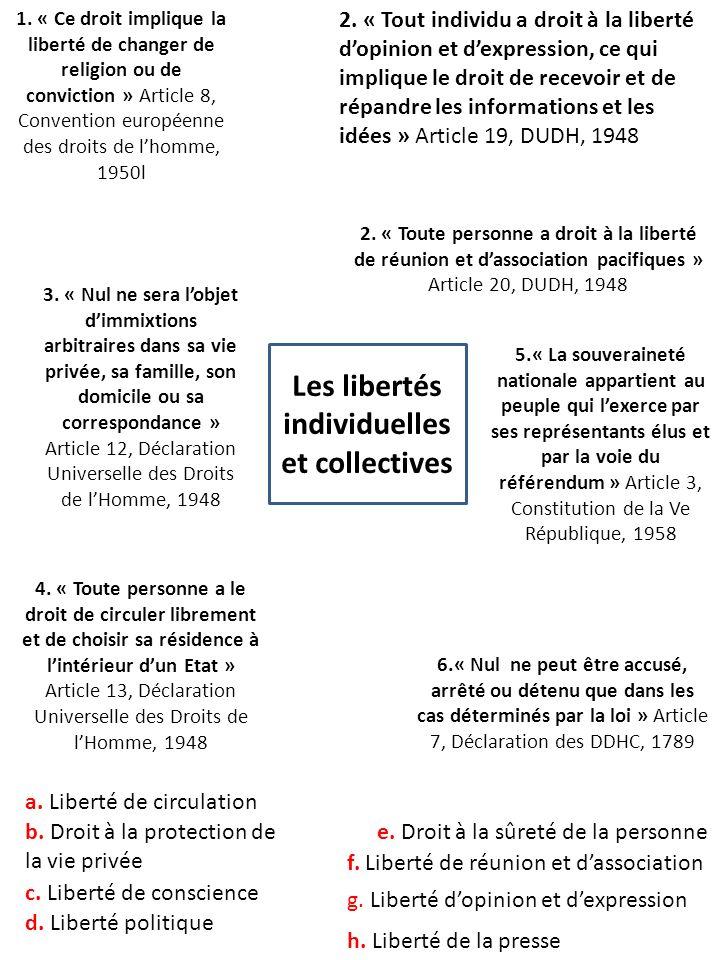1. « Ce droit implique la liberté de changer de religion ou de conviction » Article 8, Convention européenne des droits de lhomme, 1950l 2. « Toute pe