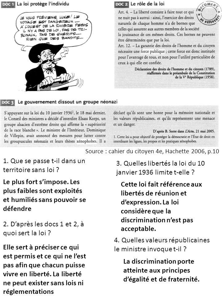 Source : cahier du citoyen 4e, Hachette 2006, p.10 1. Que se passe t-il dans un territoire sans loi ? 2. Daprès les docs 1 et 2, à quoi sert la loi ?