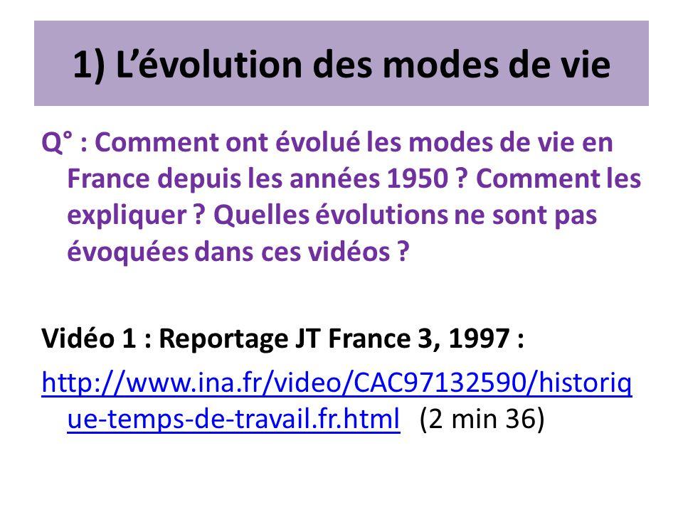 1) Lévolution des modes de vie Q° : Comment ont évolué les modes de vie en France depuis les années 1950 ? Comment les expliquer ? Quelles évolutions