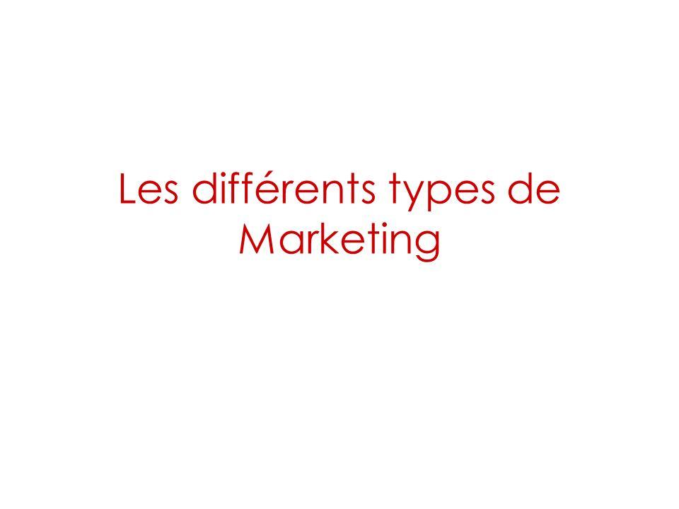 Les différents types de Marketing