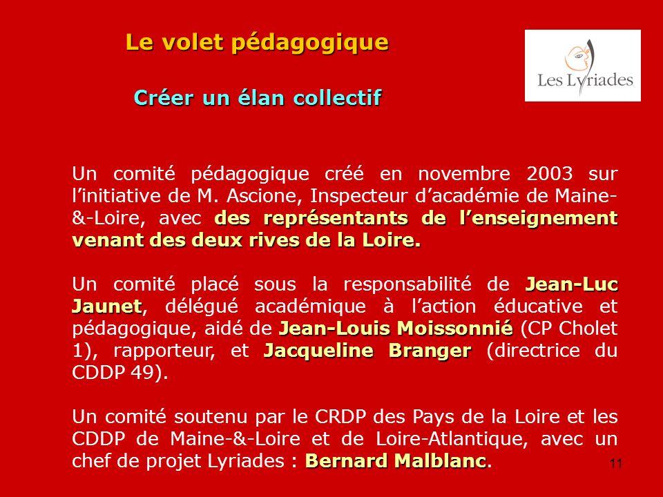 11 Le volet pédagogique Créer un élan collectif des représentants de lenseignement venant des deux rives de la Loire. Un comité pédagogique créé en no