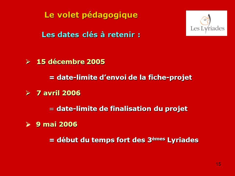 15 Le volet pédagogique Les dates clés à retenir : 15 décembre 2005 15 décembre 2005 = date-limite denvoi de la fiche-projet 7 avril 2006 7 avril 2006