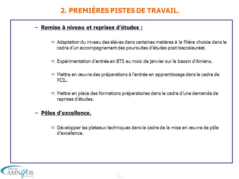11 2. PREMIÈRES PISTES DE TRAVAIL.