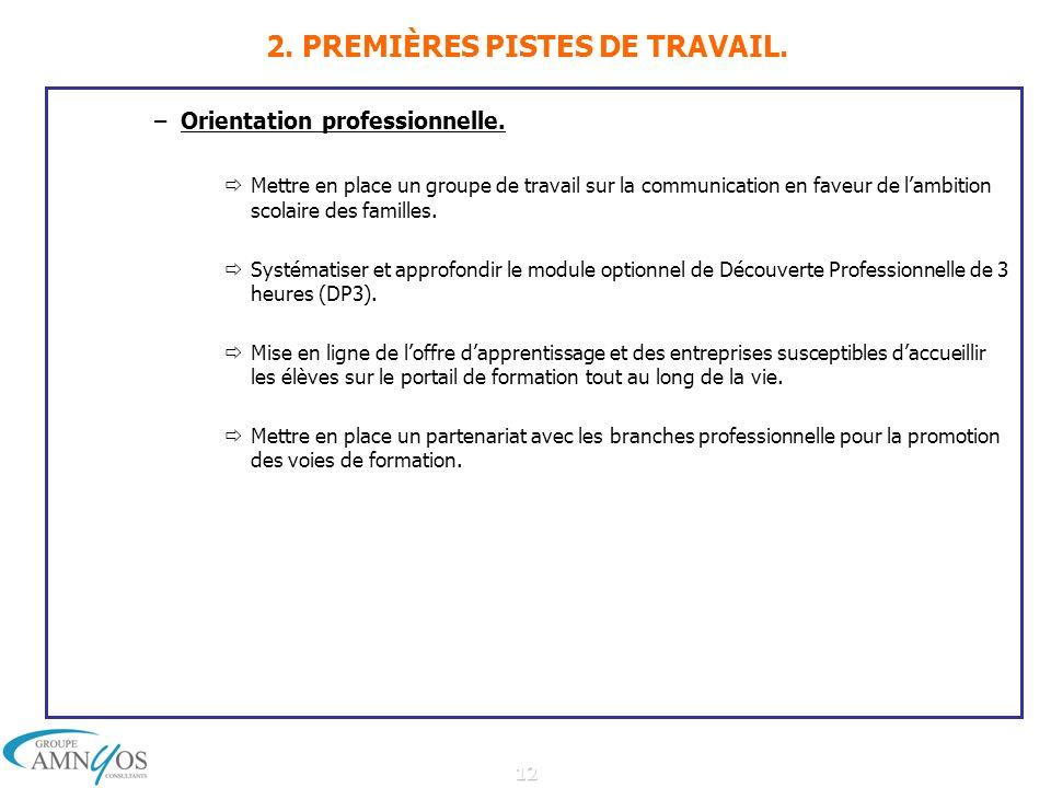 12 2. PREMIÈRES PISTES DE TRAVAIL. –Orientation professionnelle. Mettre en place un groupe de travail sur la communication en faveur de lambition scol