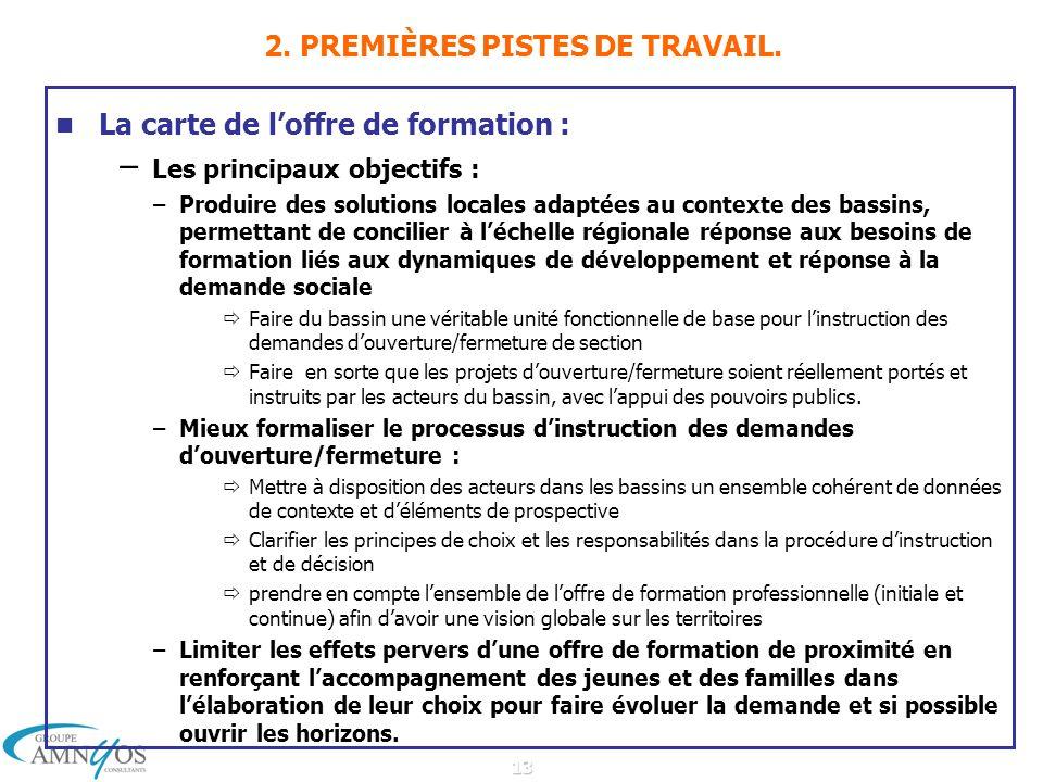 13 2. PREMIÈRES PISTES DE TRAVAIL. La carte de loffre de formation : – Les principaux objectifs : –Produire des solutions locales adaptées au contexte