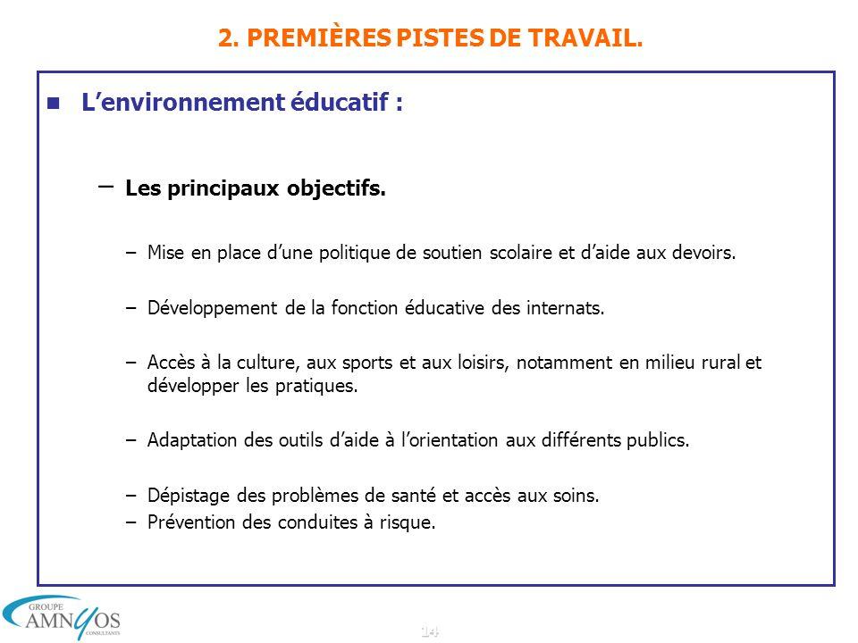 14 2. PREMIÈRES PISTES DE TRAVAIL. Lenvironnement éducatif : – Les principaux objectifs. –Mise en place dune politique de soutien scolaire et daide au