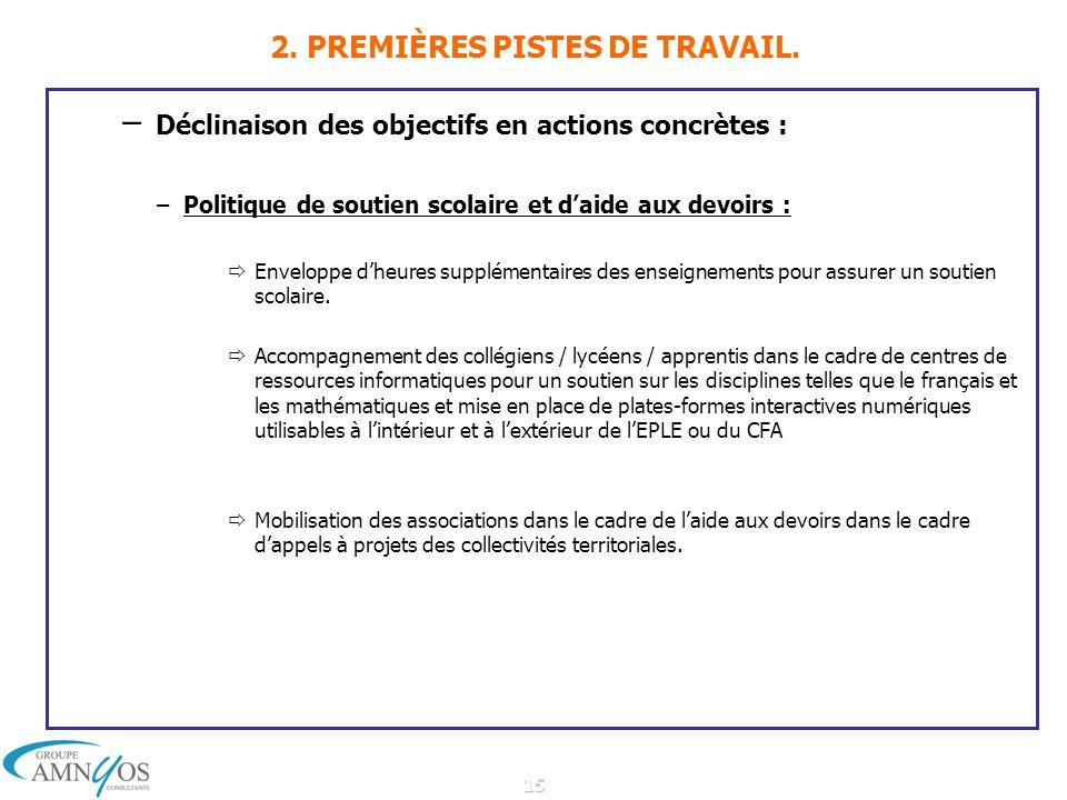 15 2. PREMIÈRES PISTES DE TRAVAIL.