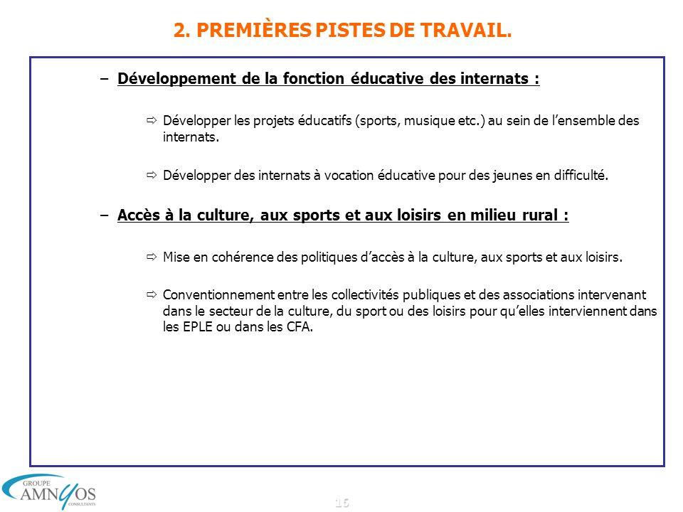 16 2. PREMIÈRES PISTES DE TRAVAIL.