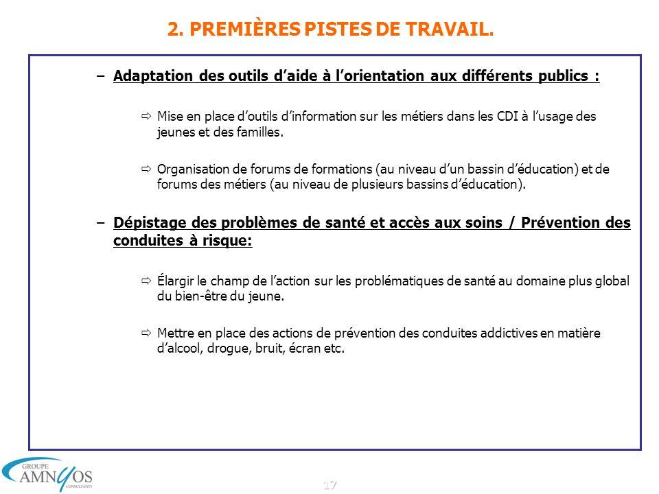 17 2. PREMIÈRES PISTES DE TRAVAIL.