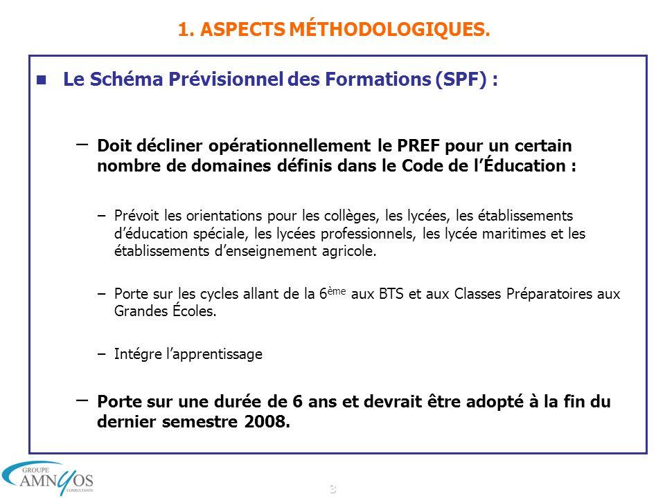 3 1. ASPECTS MÉTHODOLOGIQUES. Le Schéma Prévisionnel des Formations (SPF) : – Doit décliner opérationnellement le PREF pour un certain nombre de domai
