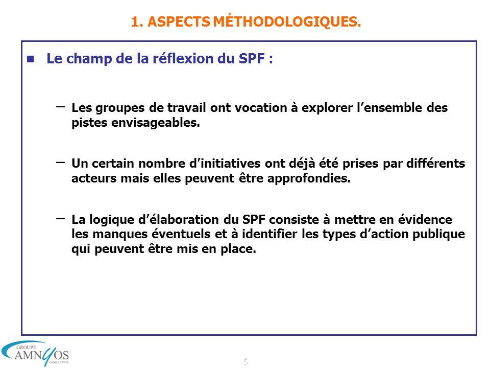 6 1. ASPECTS MÉTHODOLOGIQUES. Le champ de la réflexion du SPF : – Les groupes de travail ont vocation à explorer lensemble des pistes envisageables. –