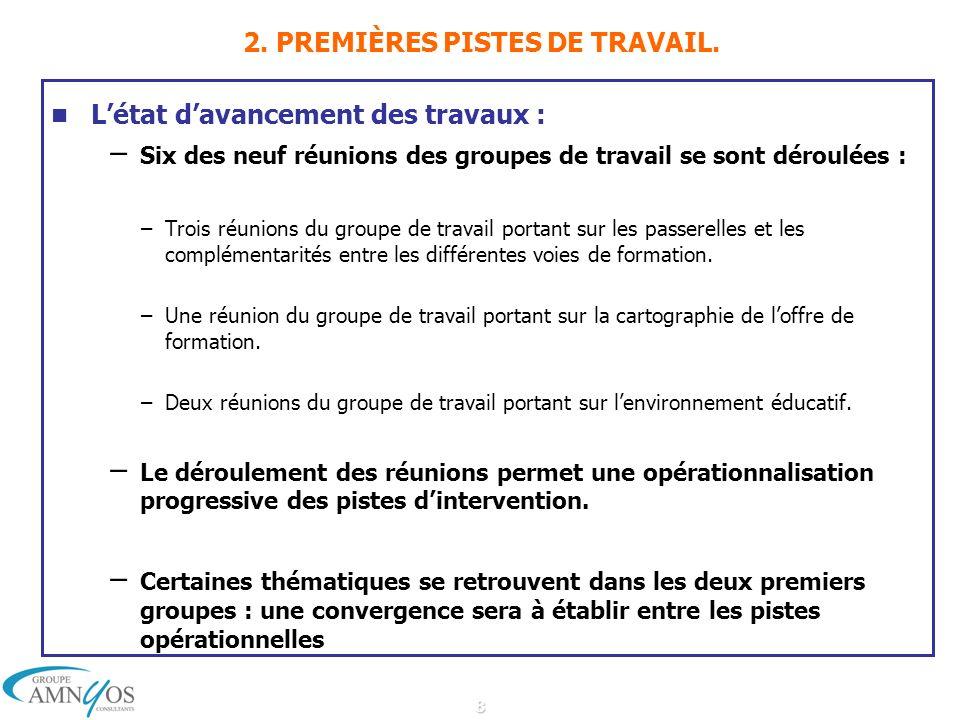 8 2. PREMIÈRES PISTES DE TRAVAIL.