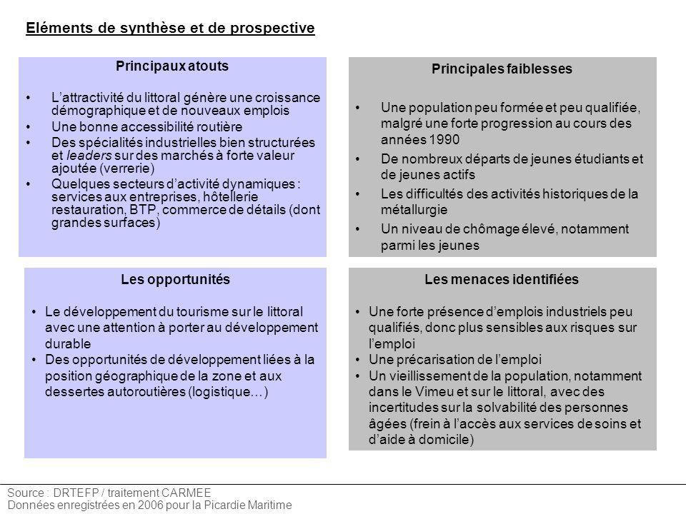 Eléments de synthèse et de prospective Source : DRTEFP / traitement CARMEE Données enregistrées en 2006 pour la Picardie Maritime Principaux atouts La