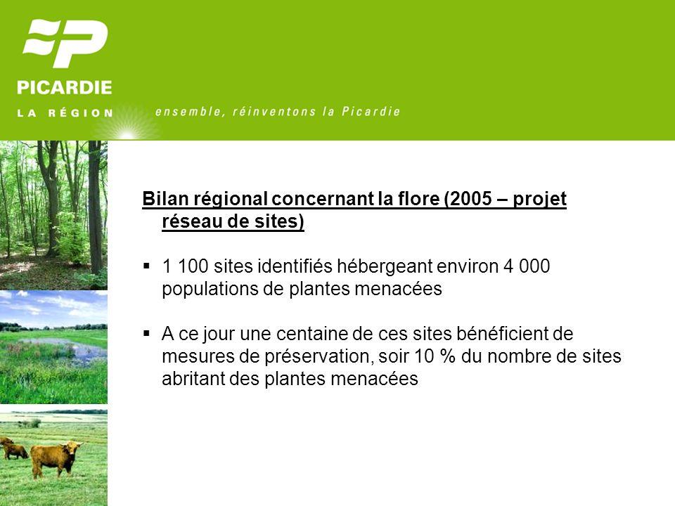 Bilan régional concernant la flore (2005 – projet réseau de sites) 1 100 sites identifiés hébergeant environ 4 000 populations de plantes menacées A ce jour une centaine de ces sites bénéficient de mesures de préservation, soir 10 % du nombre de sites abritant des plantes menacées