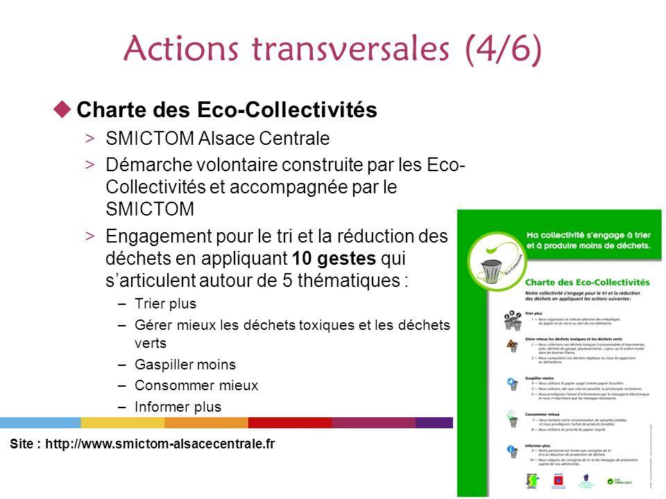 Actions transversales (4/6) Charte des Eco-Collectivités >SMICTOM Alsace Centrale >Démarche volontaire construite par les Eco- Collectivités et accomp