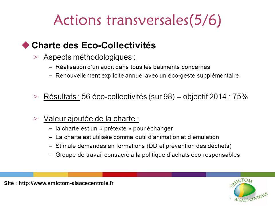 Actions transversales(5/6) Charte des Eco-Collectivités >Aspects méthodologiques : –Réalisation dun audit dans tous les bâtiments concernés –Renouvell