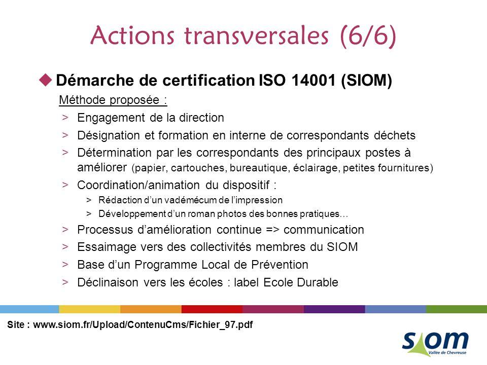 Actions transversales (6/6) Démarche de certification ISO 14001 (SIOM) Méthode proposée : >Engagement de la direction >Désignation et formation en int