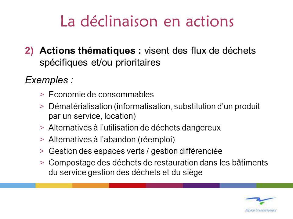 La déclinaison en actions 2)Actions thématiques : visent des flux de déchets spécifiques et/ou prioritaires Exemples : >Economie de consommables >Déma