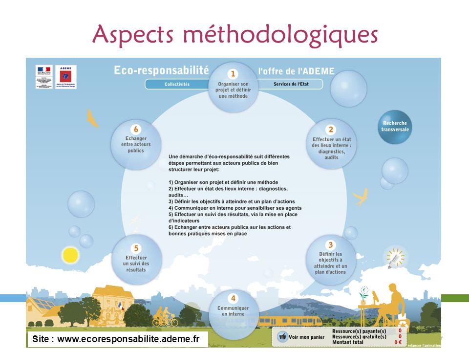 Aspects méthodologiques Site : www.ecoresponsabilite.ademe.fr