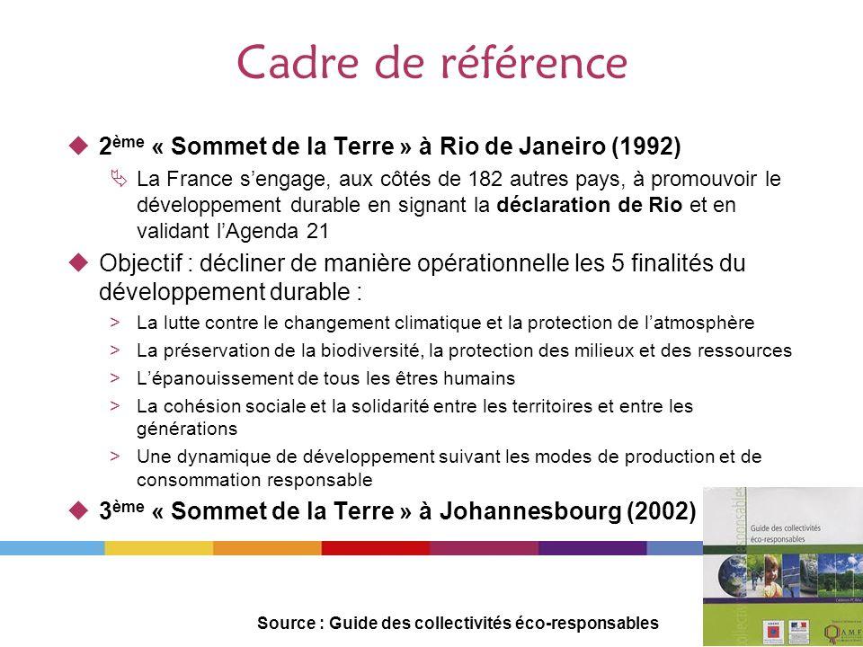 Cadre de référence 2 ème « Sommet de la Terre » à Rio de Janeiro (1992) La France sengage, aux côtés de 182 autres pays, à promouvoir le développement