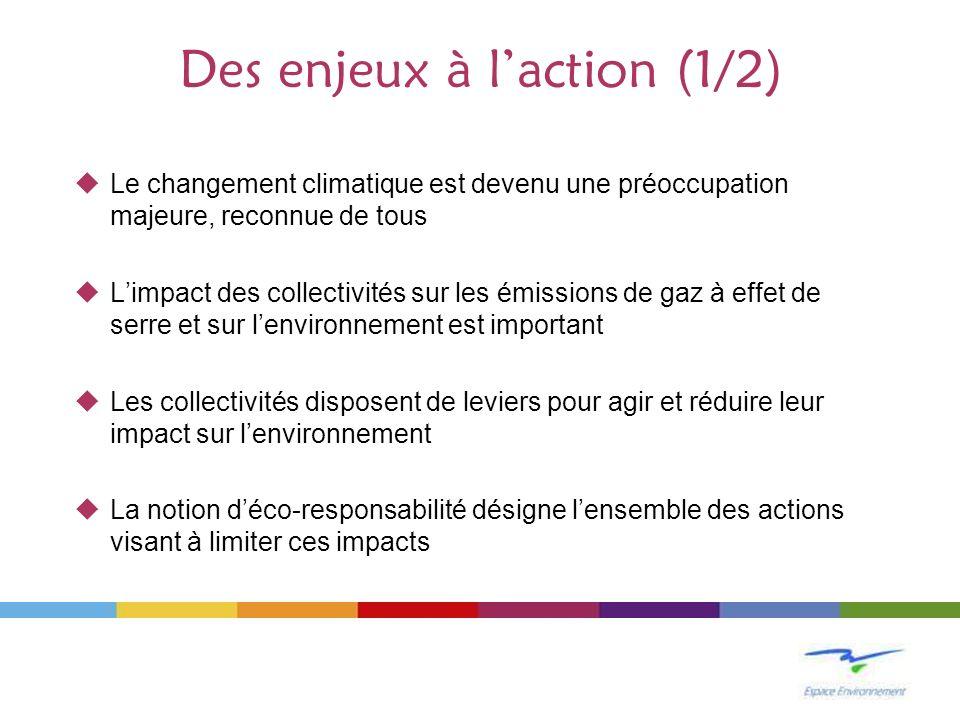 Des enjeux à laction (1/2) Le changement climatique est devenu une préoccupation majeure, reconnue de tous Limpact des collectivités sur les émissions