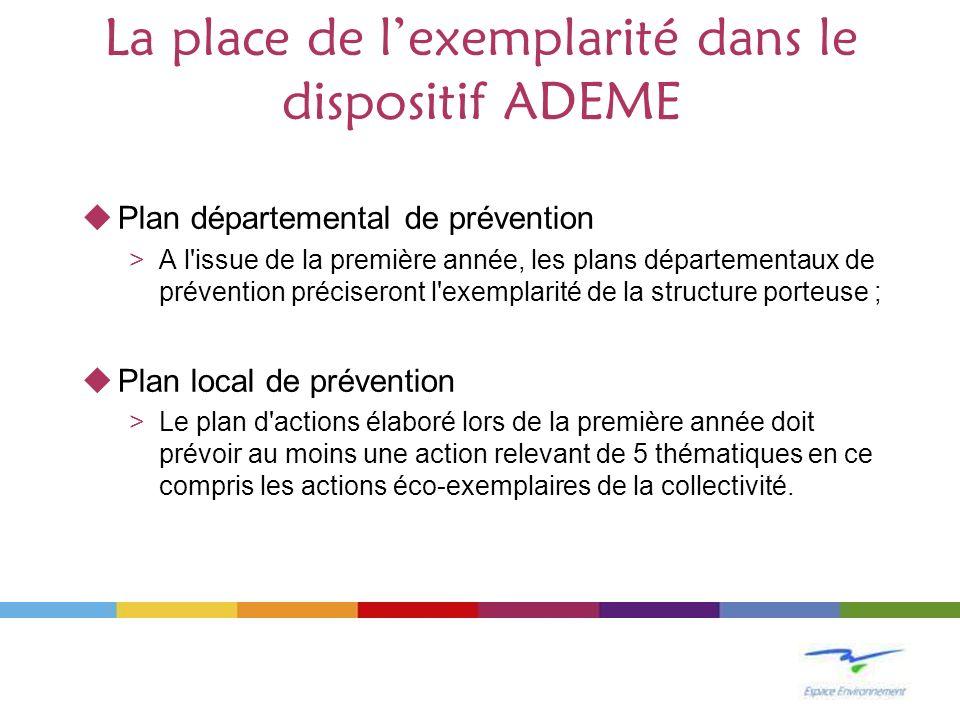La place de lexemplarité dans le dispositif ADEME Plan départemental de prévention >A l'issue de la première année, les plans départementaux de préven