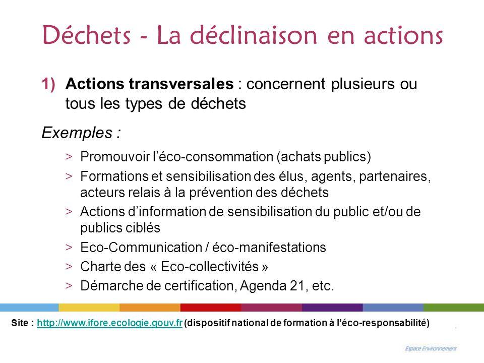 Déchets - La déclinaison en actions 1)Actions transversales : concernent plusieurs ou tous les types de déchets Exemples : >Promouvoir léco-consommation (achats publics) >Formations et sensibilisation des élus, agents, partenaires, acteurs relais à la prévention des déchets >Actions dinformation de sensibilisation du public et/ou de publics ciblés >Eco-Communication / éco-manifestations >Charte des « Eco-collectivités » >Démarche de certification, Agenda 21, etc.