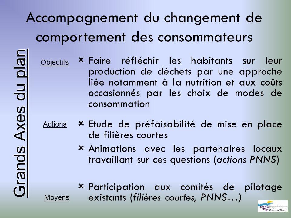 Accompagnement du changement de comportement des consommateurs Faire réfléchir les habitants sur leur production de déchets par une approche liée nota