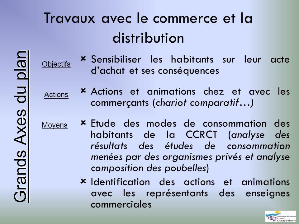 Travaux avec le commerce et la distribution Sensibiliser les habitants sur leur acte dachat et ses conséquences Actions et animations chez et avec les