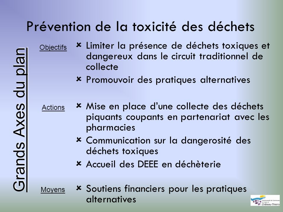 Prévention de la toxicité des déchets Limiter la présence de déchets toxiques et dangereux dans le circuit traditionnel de collecte Promouvoir des pra