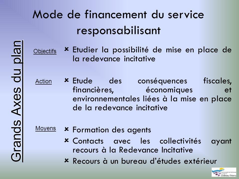 Mode de financement du service responsabilisant Etudier la possibilité de mise en place de la redevance incitative Etude des conséquences fiscales, fi