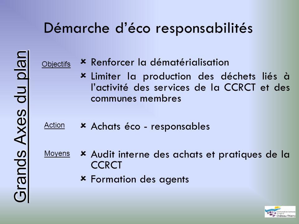 Démarche déco responsabilités Renforcer la dématérialisation Limiter la production des déchets liés à lactivité des services de la CCRCT et des commun