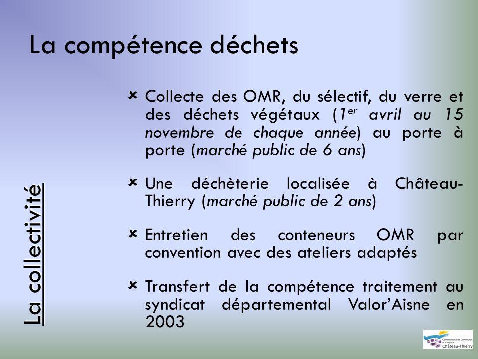 La compétence déchets Collecte des OMR, du sélectif, du verre et des déchets végétaux (1 er avril au 15 novembre de chaque année) au porte à porte (ma