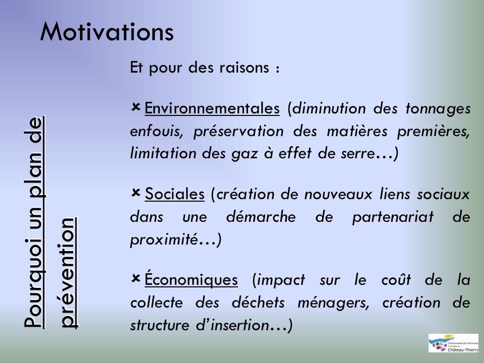 Motivations Et pour des raisons : Environnementales (diminution des tonnages enfouis, préservation des matières premières, limitation des gaz à effet