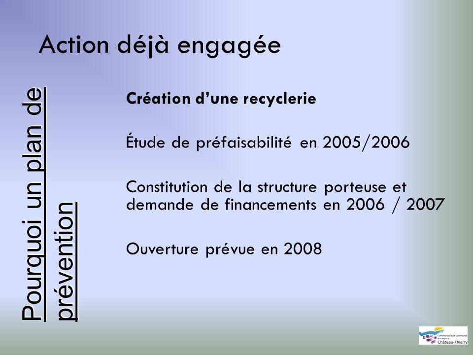 Action déjà engagée Création dune recyclerie Étude de préfaisabilité en 2005/2006 Constitution de la structure porteuse et demande de financements en