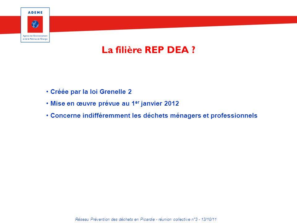 Réseau Prévention des déchets en Picardie - réunion collective n°3 - 13/10/11 La filière REP DEA ? Créée par la loi Grenelle 2 Mise en œuvre prévue au