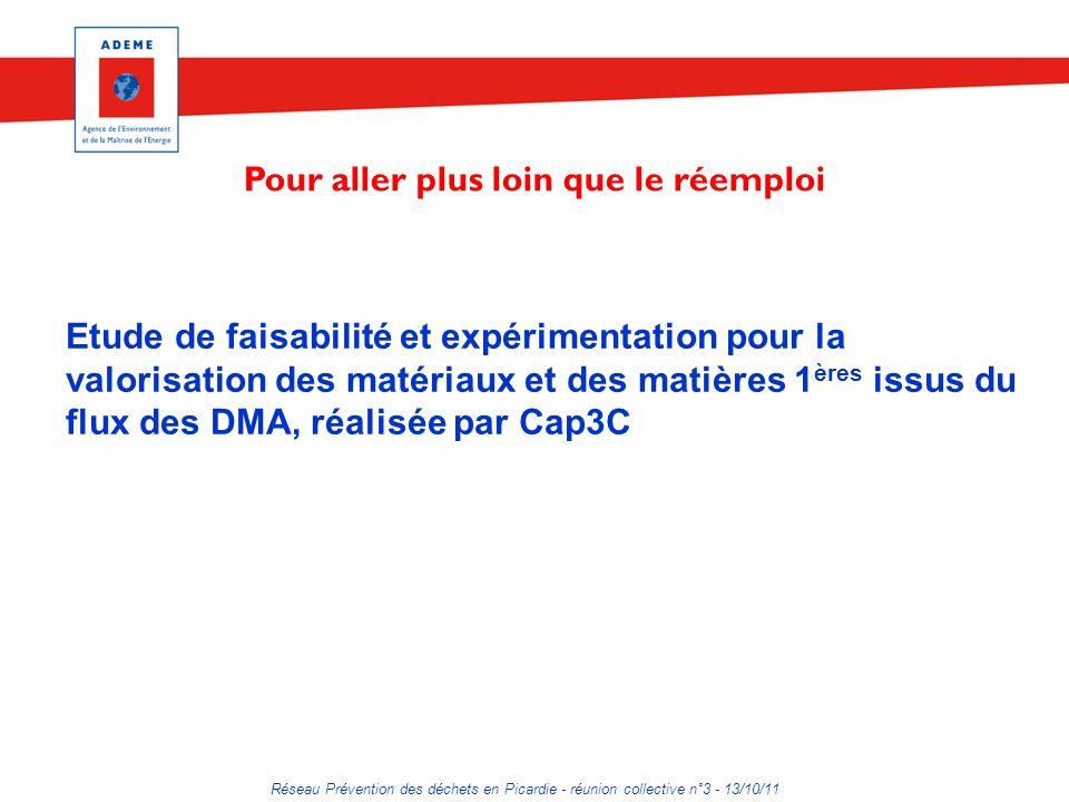 Réseau Prévention des déchets en Picardie - réunion collective n°3 - 13/10/11 Pour aller plus loin que le réemploi Etude de faisabilité et expérimenta