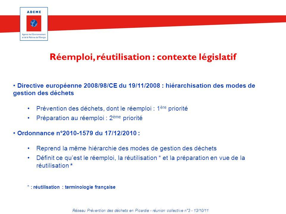Réseau Prévention des déchets en Picardie - réunion collective n°3 - 13/10/11 Réemploi, réutilisation : contexte législatif Directive européenne 2008/